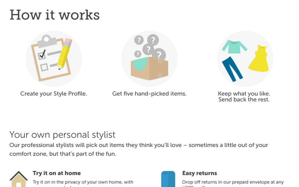 Stitch Fix How It Works Page